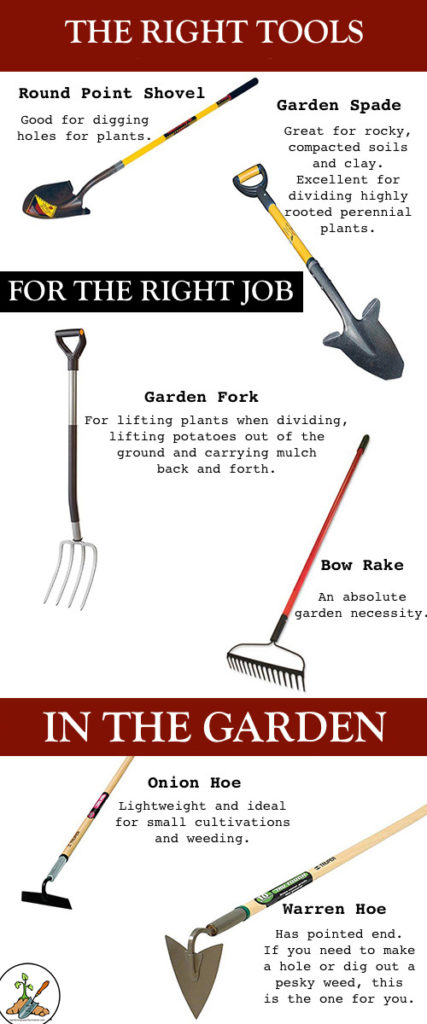 Picking the Right Gardening Tools The Right Tools For The Right Job