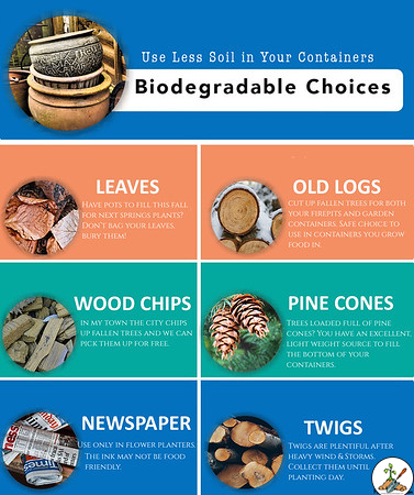 <p>All of the choices except for the newspaper I would suggest for both vegetable and flower plantings. I prefer not to use the colored newspaper inserts for anything that contains food.</p>    <hr class=
